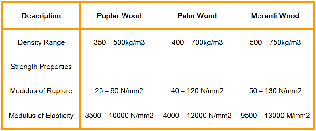 palm-table